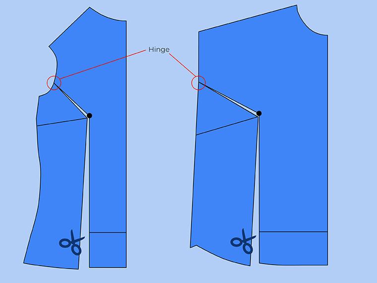 Bust Adjustment on T-Shirts Sie Macht Step 10