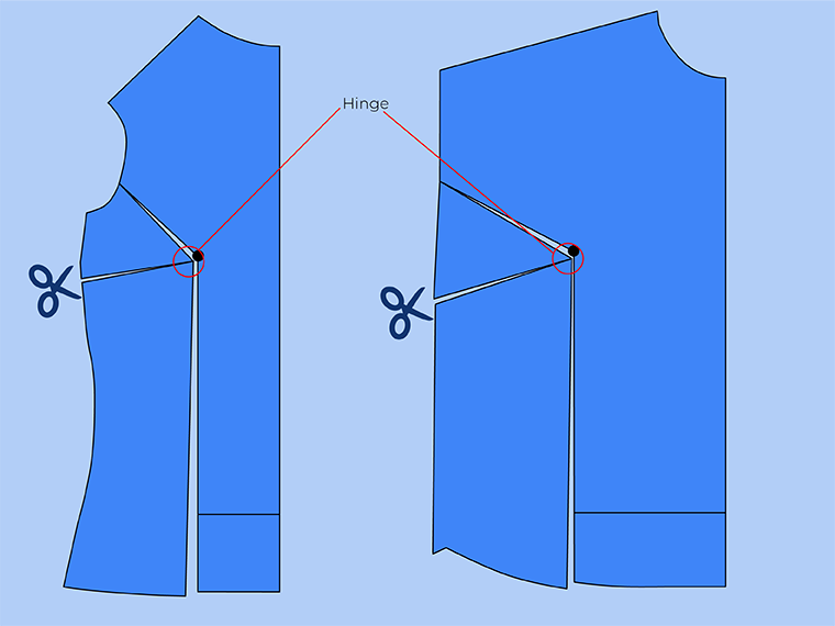 Bust Adjustment on T-Shirts Sie Macht Step 11