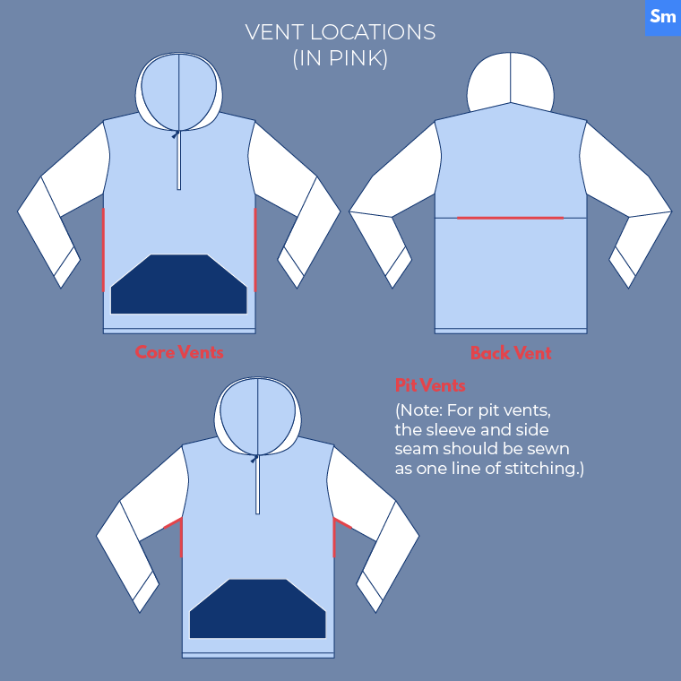 Vent Locations Sewing Outdoor Clothes Sie Macht-01